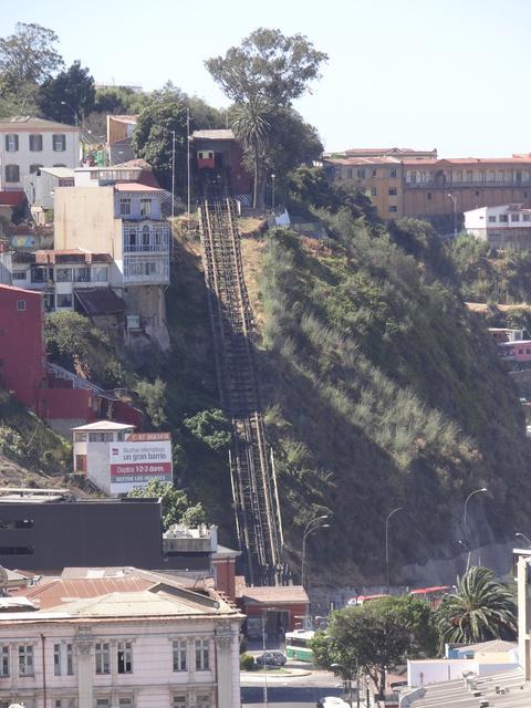 33. Funicular