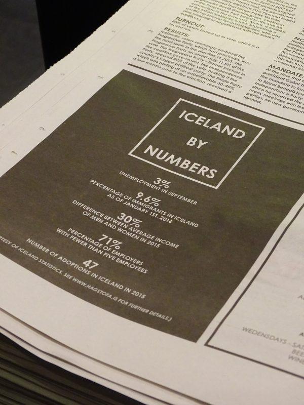 20. Cifre Islanda