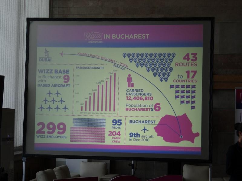 16. Wizz in Bucuresti