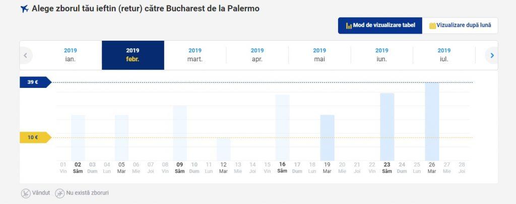 Ryanair Palermo