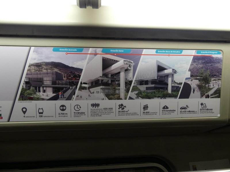 Viitorul metroului