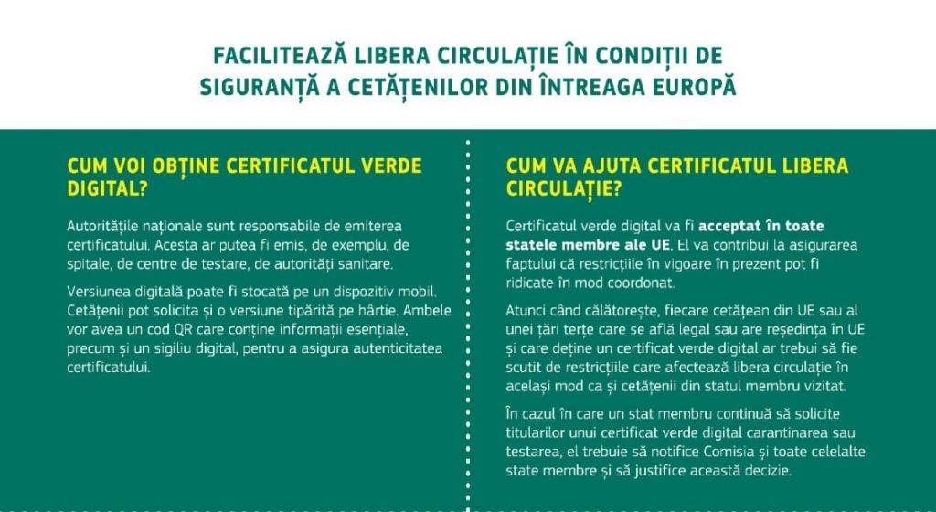 Certificat verde