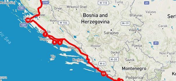 Croatia circuit